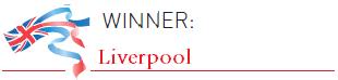 Flag Winener Liverpool